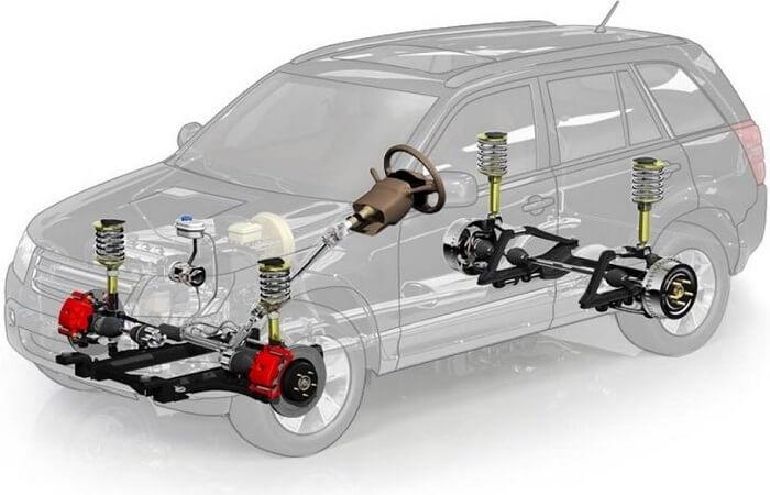 سیستم تعلیق و جلوبندی خودرو